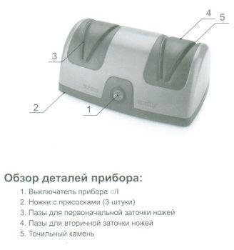 Инструкция электрической точилки