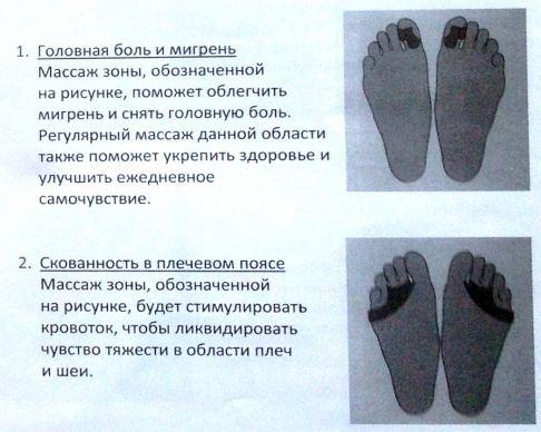Инструкция 2