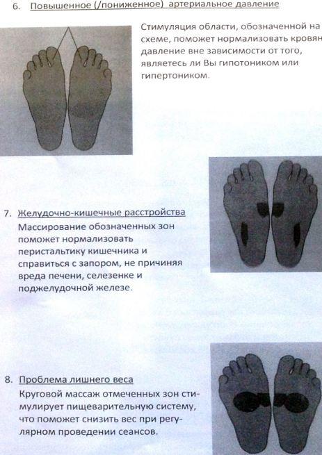 Инструкция 3
