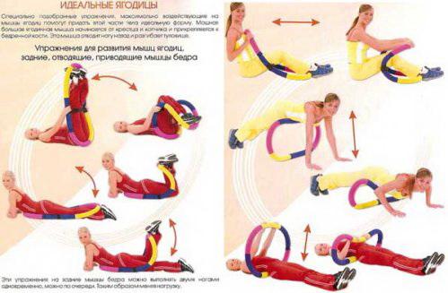 Инструкция сделай тело