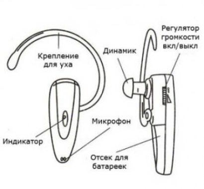 Схема работы усилителя звука