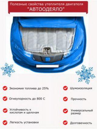 Утеплитель для автомобиля