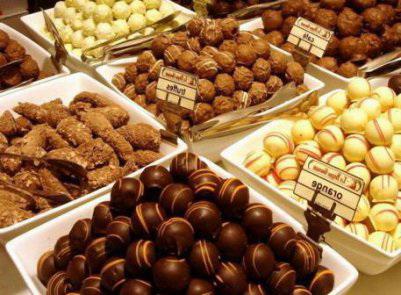 Шоколад из Бельгии