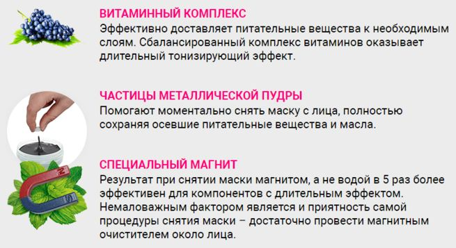 Magnetic Mask действие