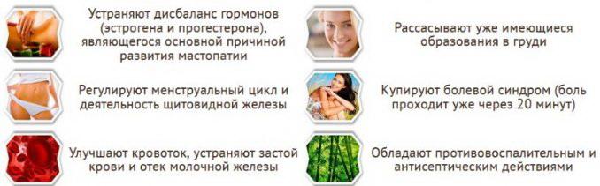 Huaxin Breast Plaster эффективность