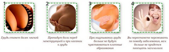Huaxin Breast Plaster результат