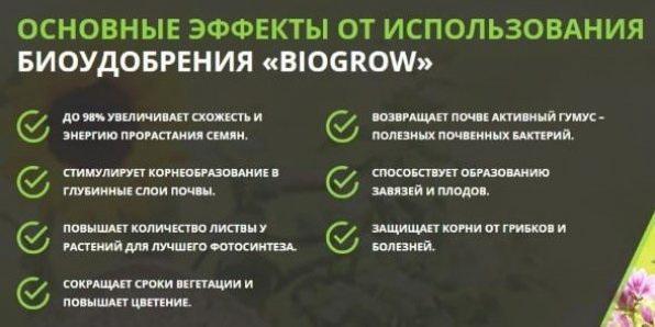 BioGrow как действует