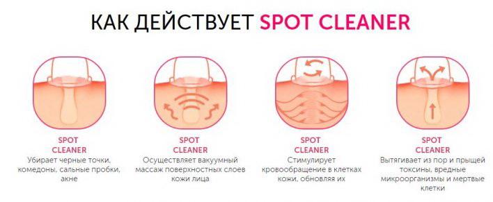 Spot Cleaner как работае