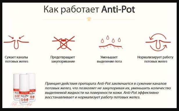 Как работает anti pot