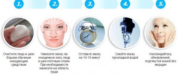 Способ применения Botox Active Expert