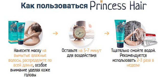 Способ применения Princess Hair